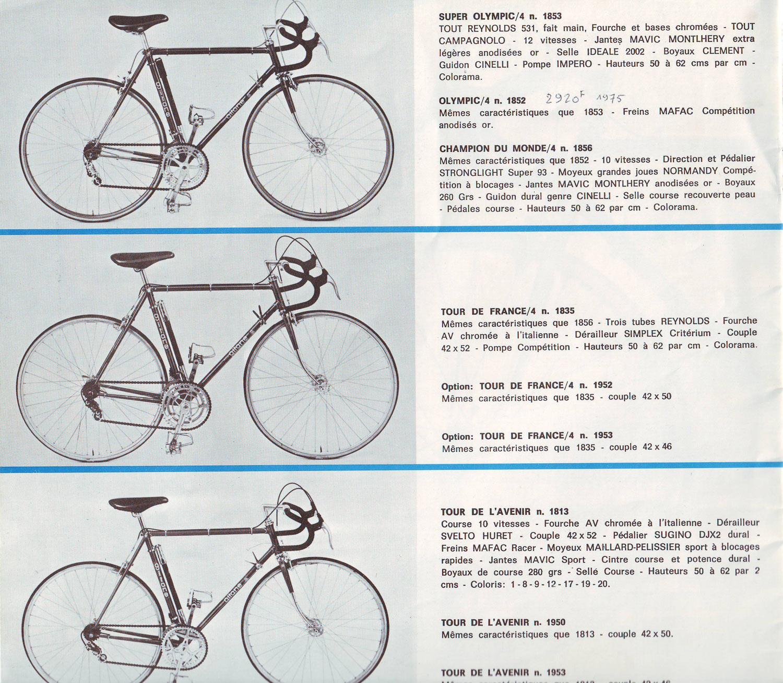 Woran schraubt ihr gerade? | Seite 149 | Rennrad-News.de