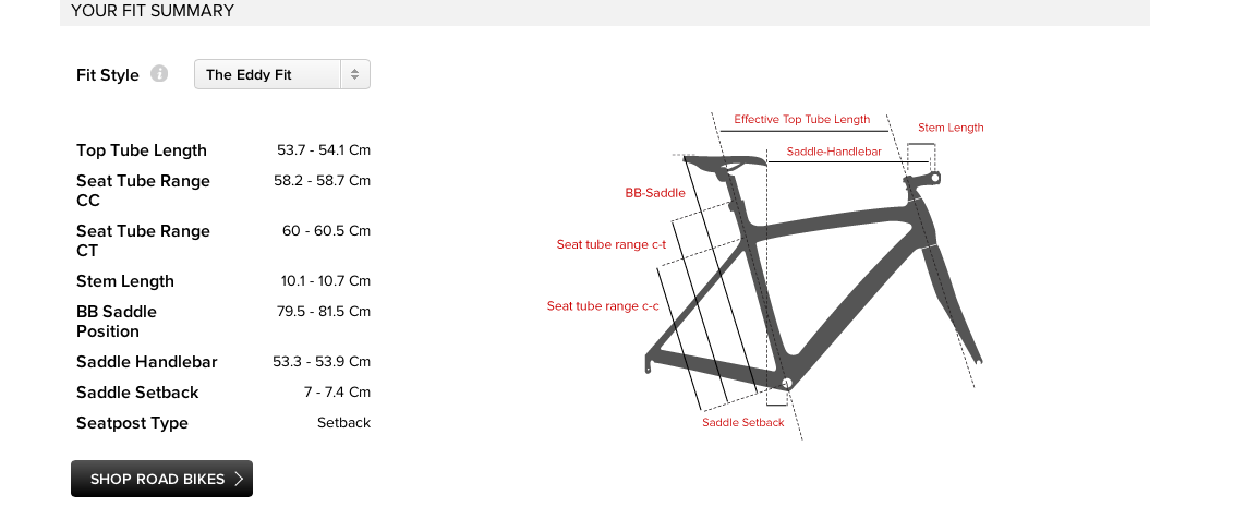 Rahmenhöhe / Oberrohrlänge bei klassischen Rahmen ermitteln ...
