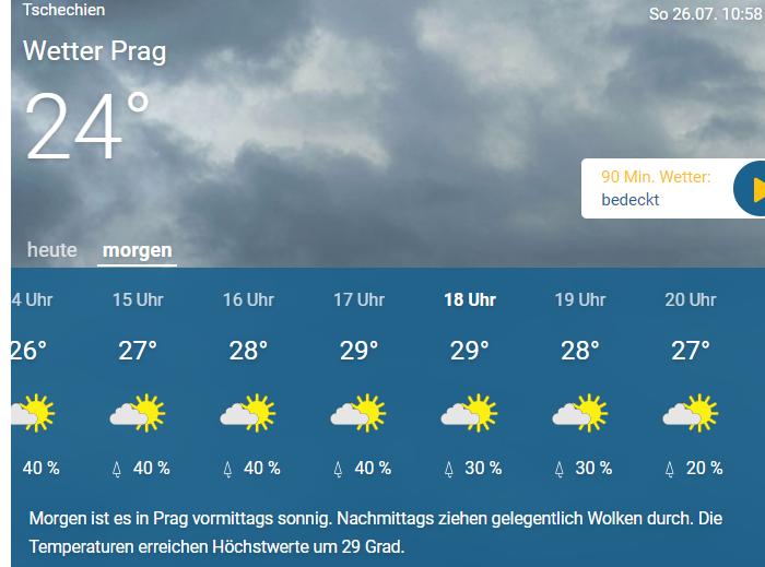 Prag Marathon Wetter.PNG