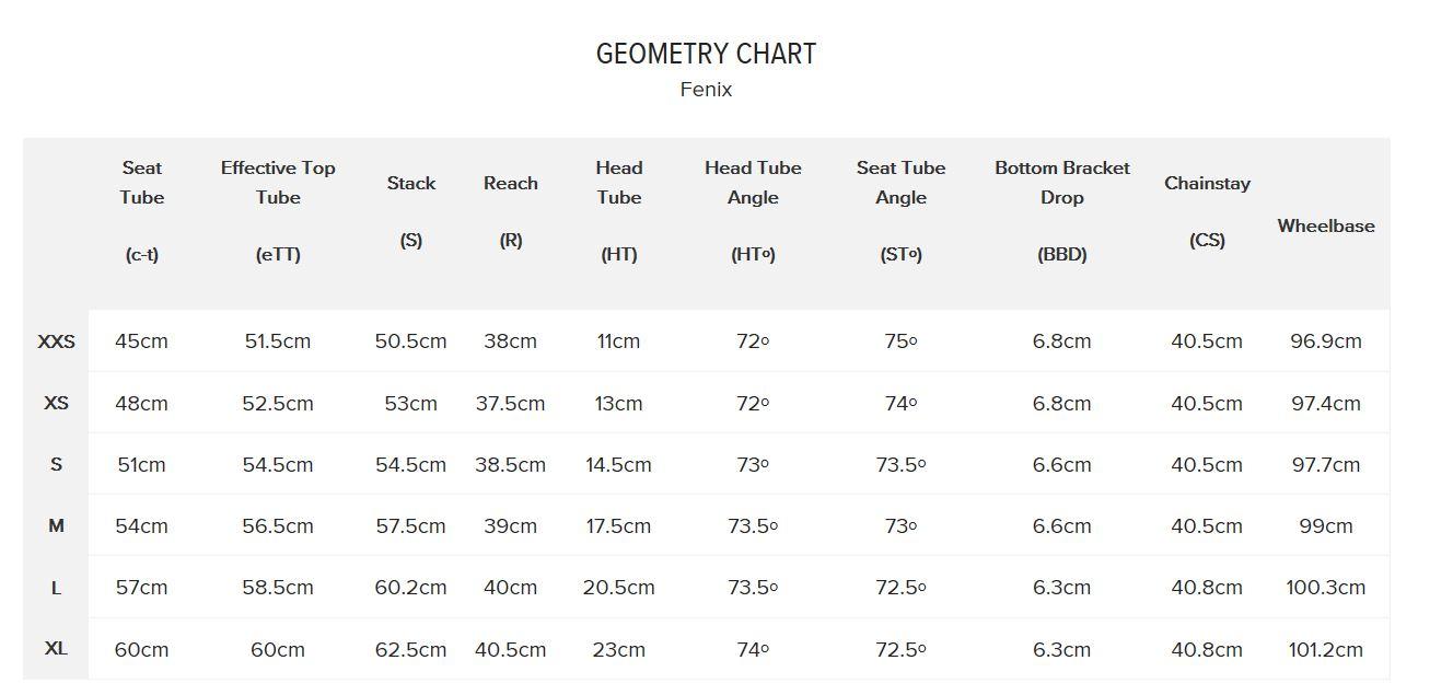 Rahmengröße und Geometrie mal zusammengefasst | Seite 117 | Rennrad ...