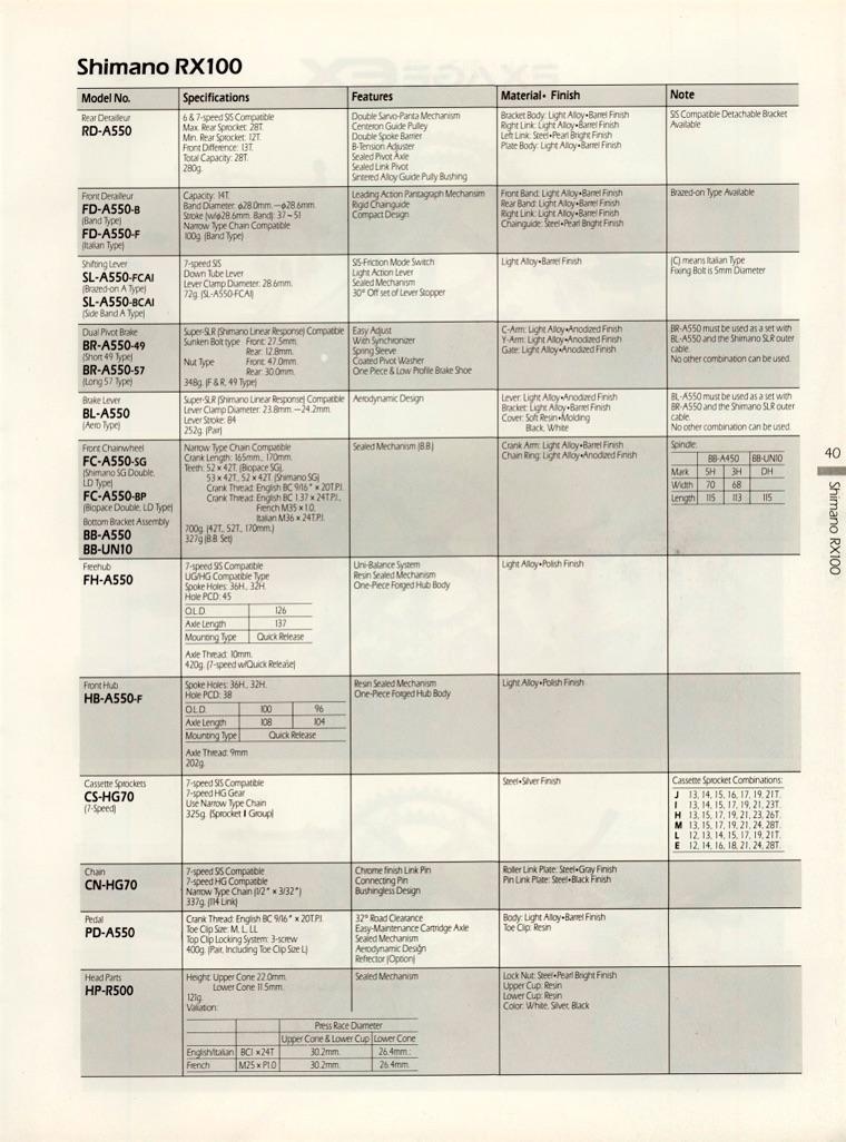 Shimano catalogue 91 43-filtered.